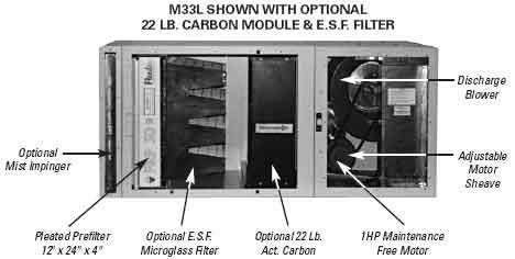 media air filtration system