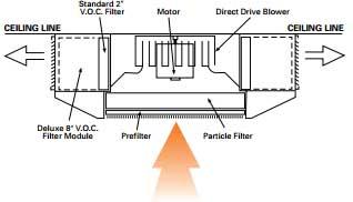 CM12 Air Cleaner Diagram