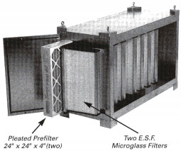 MicroGlass Air Cleaner Diagram