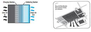X-11Q Commercial Indoor Air Cleaner Specs