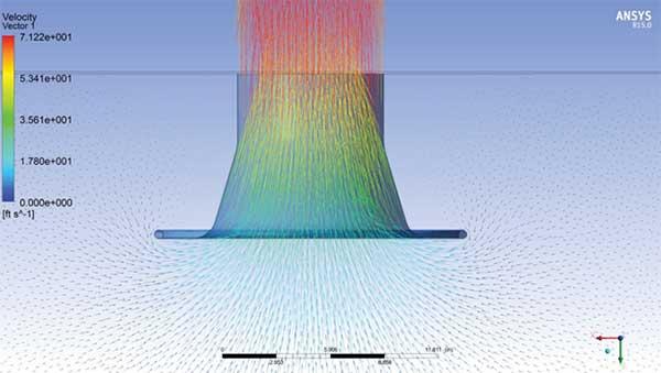 airflow analysis chart